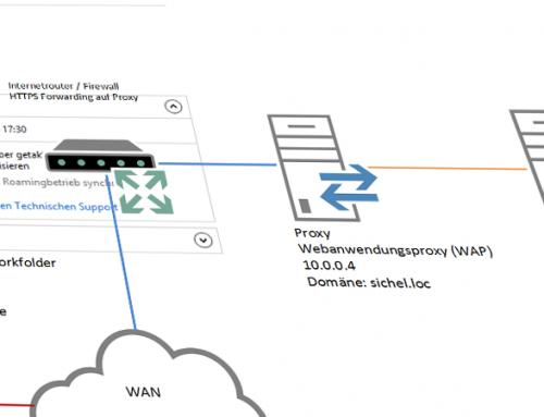 Server 2012 R2: Work Folders (Arbeitsordner) einrichten