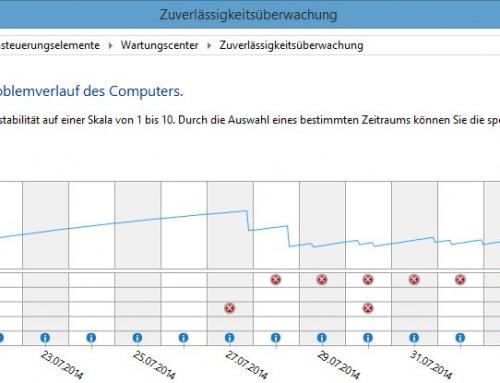 Zuverlässigkeitsverlauf in Windows Server & Client (Reliability Monitor)