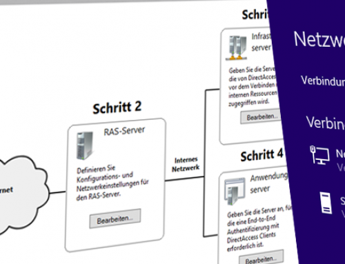 Server 2012 R2: DirectAccess mit Windows 7, 8.1 & 10