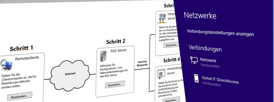 Server 2012 R2: DirectAccess Windows 7 / 8