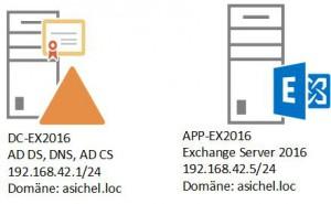 EX2016 Testumgebung