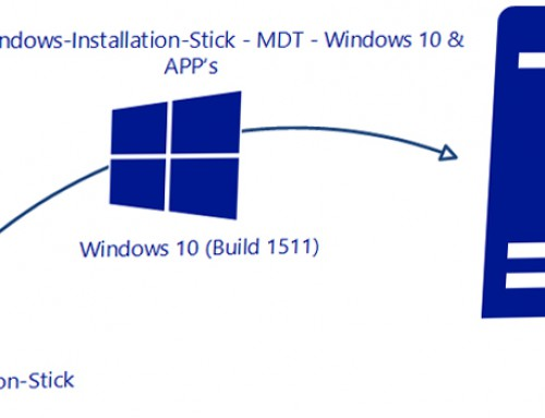 Multi-Windows-Installation-Stick – MDT – Windows 10 & Apps