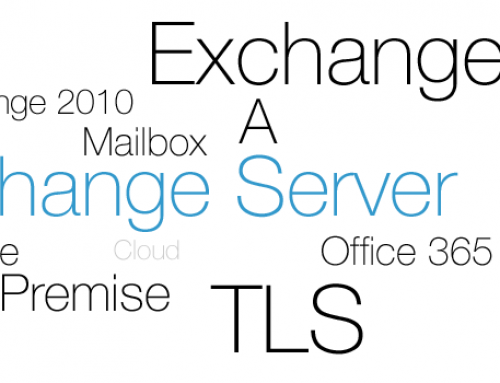 Exchange Server Produkt Lifecycle